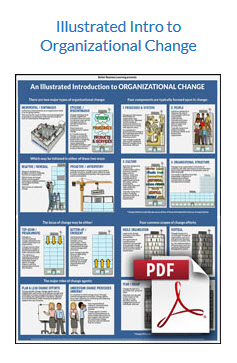 illustrated guide to change management
