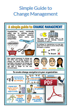 simple guide to change management