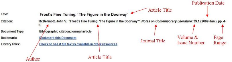 A diagram pointing out the various parts of an article's search result