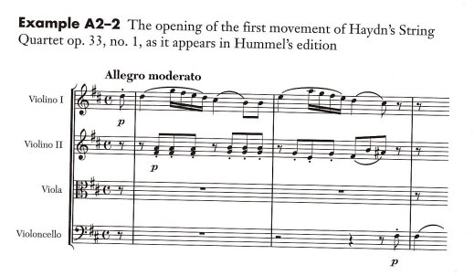 The opening of the first movement of Haydn's String Quartet op. 33, no. 1, as it appears in Hummel's edition. Contains slight differences in notation from Artaria version including double stops in the violin 2, rhythmic notation in the violin 1, and articulation