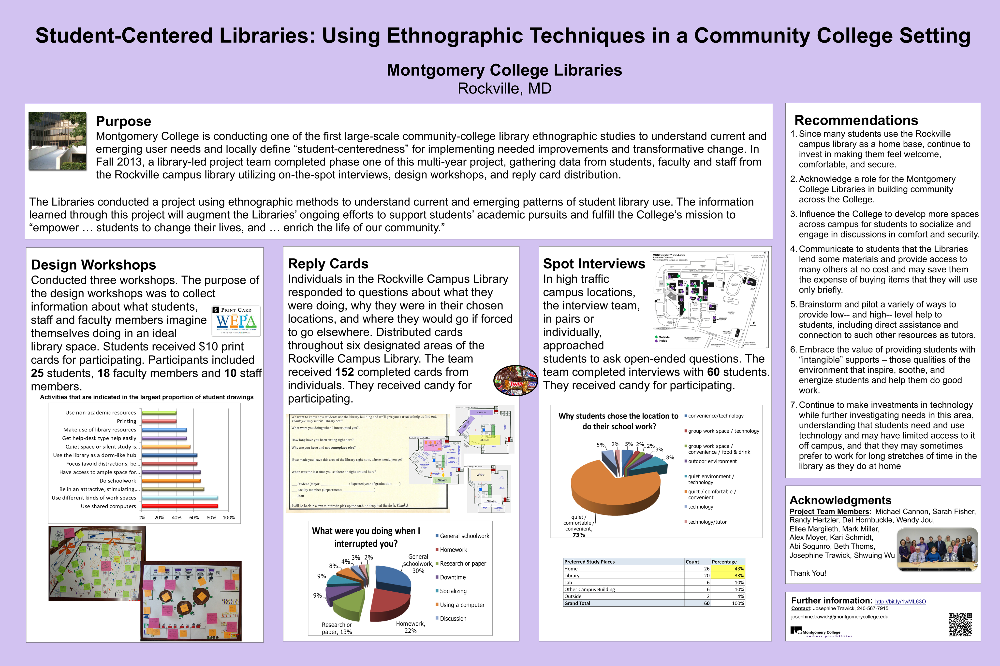 MC Ethnography Poster - Rockville