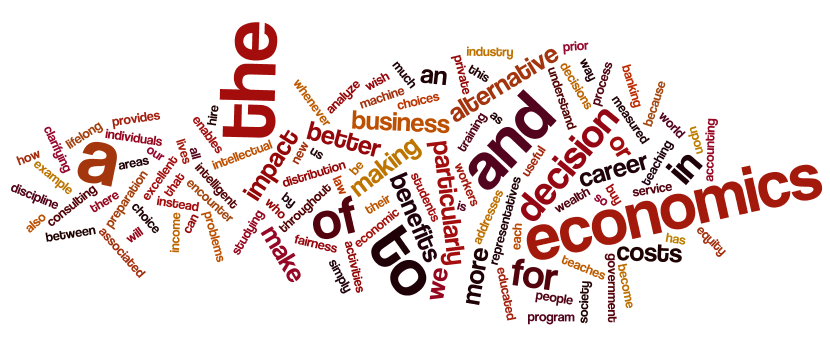 Economics Wordle
