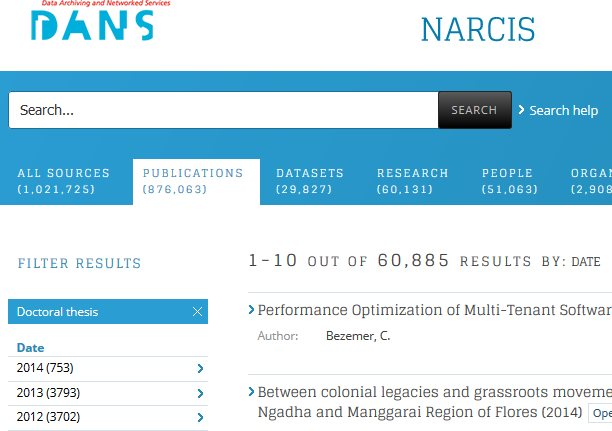 Dutch dissertations in Narcis