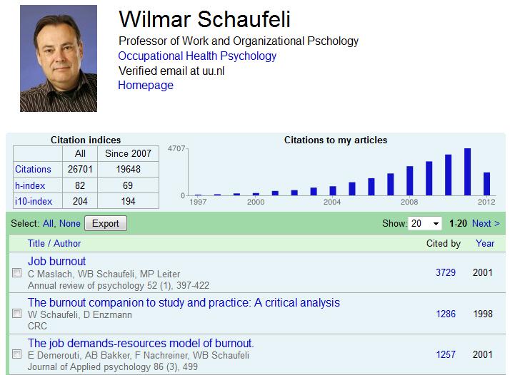Goolge Scholar Citation profiel Schaufeli
