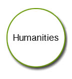 Research in the humanities