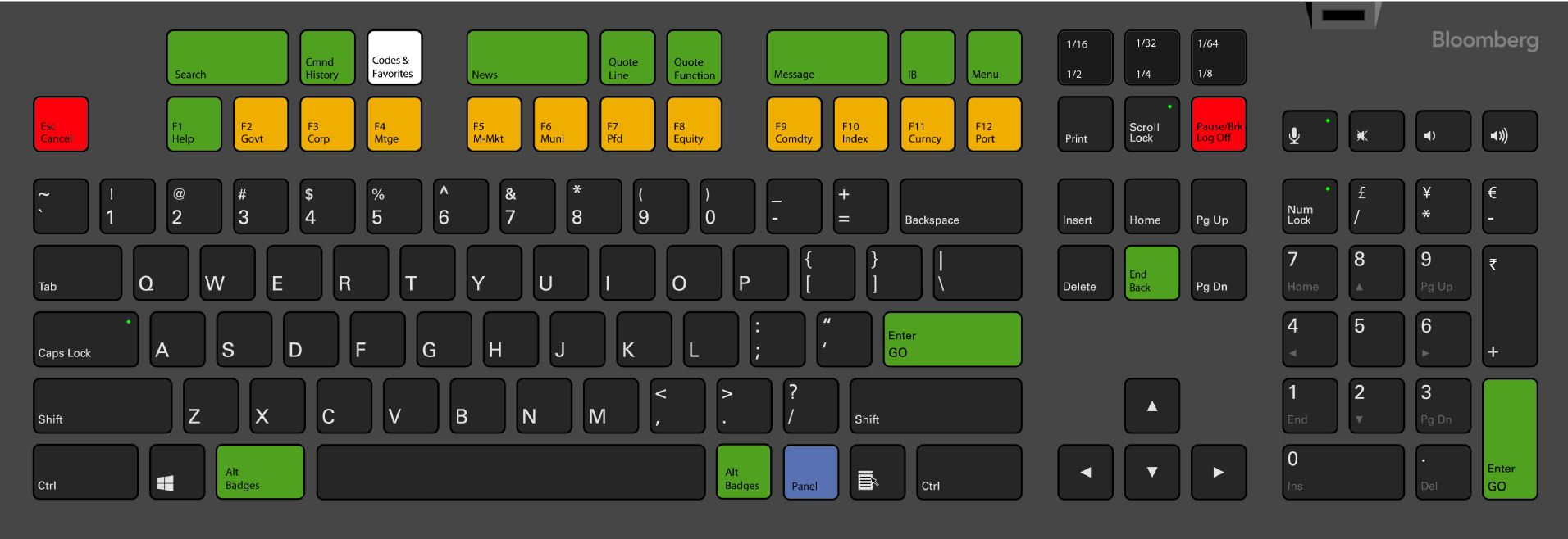 Bloomberg keyboard image