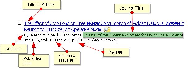 journal citation parts