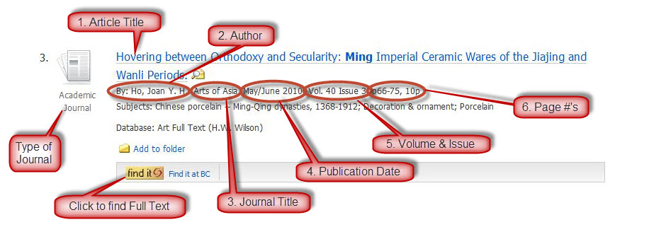 diagram of bibliographic info