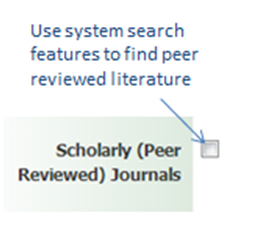 Use system features to find peer review literature