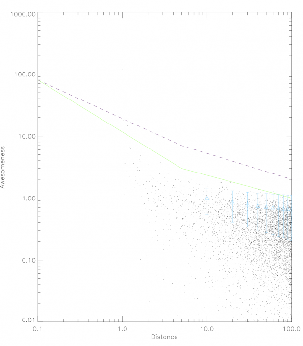 Chart in greytone