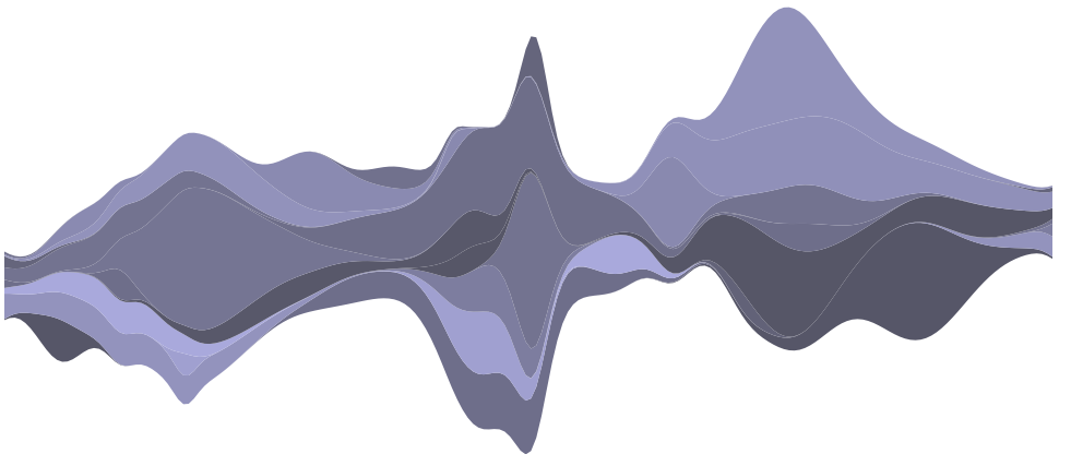 A gray tone stream graph that resembles sound waves or a landscape