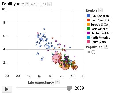 Google Public Data image
