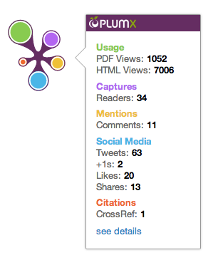 Plum Print logo with pop-up box listing usage, captures, mentions, social media, and citations