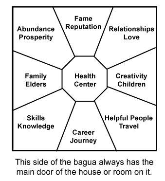 Cube Bagua Figure