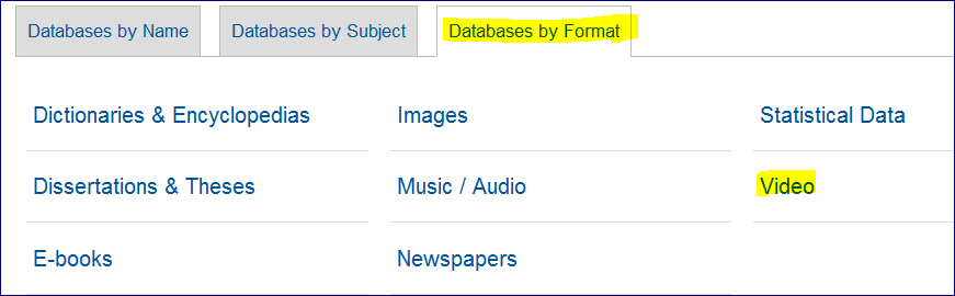 Databases by Format tab with 'video' format selected